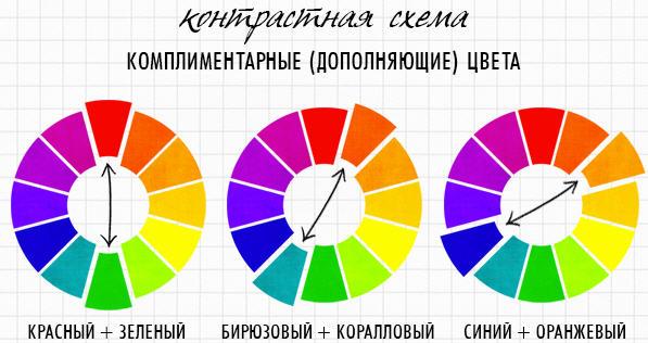 3 элемента красивого дизайна картинки для блога
