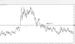 Торговля против тренда 6