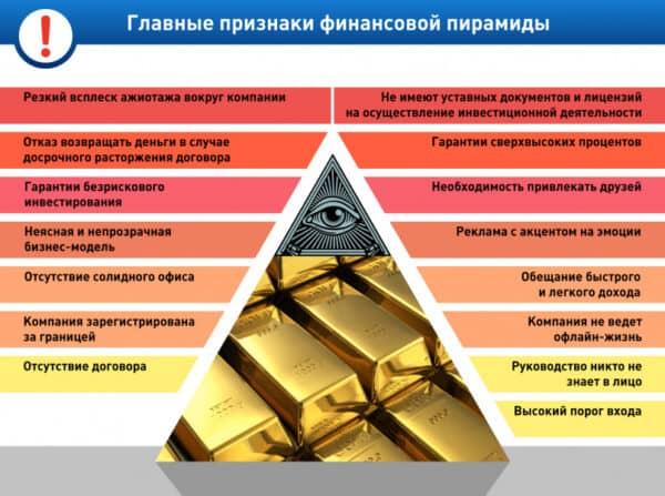 Основные признаки, по которым можно распознать финансовую пирамиду
