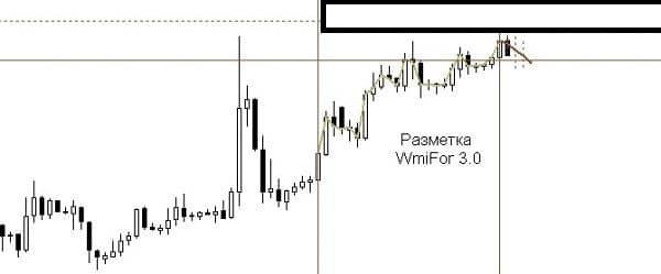 Пример Wmifor 2