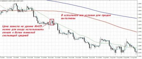 Стратегии форекс для h1 7