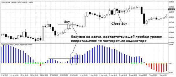 Индикатор pulse flat 4