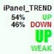Ipanel trend indicator 1