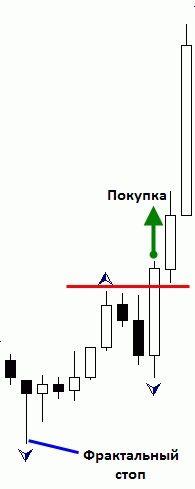 Фрактальный анализ 4