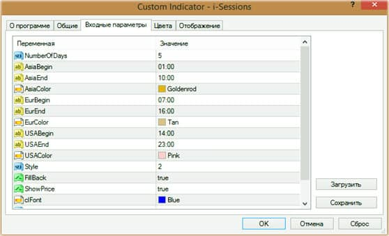 Индикатор торговых сессий для МТ4 7