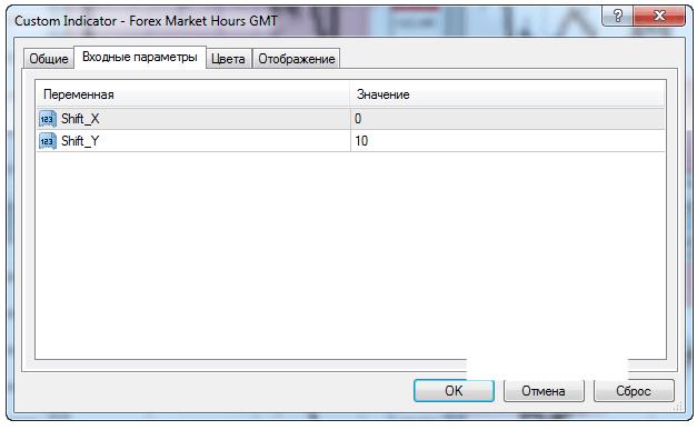 Индикатор торговых сессий для МТ4 4