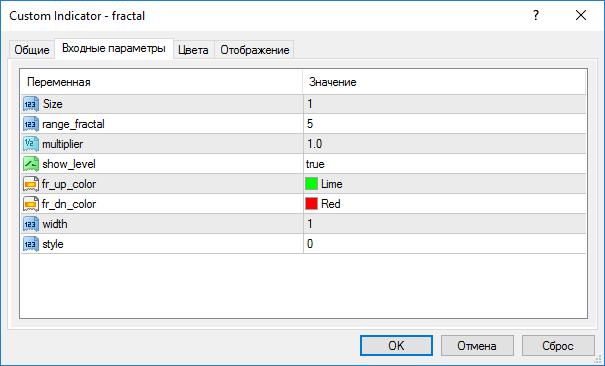 Индикатор фракталов без перерисовки 8
