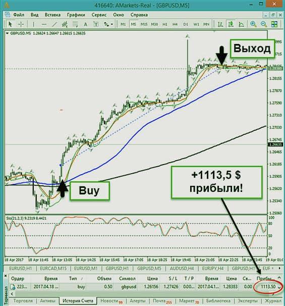 Master Trend Forex  1