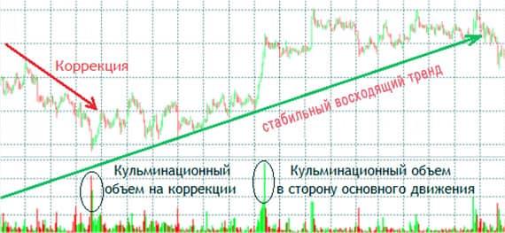 Как узнать объем рынка форекc 1