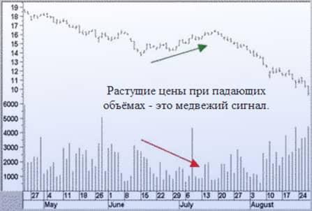 Как узнать объем рынка форекc 2