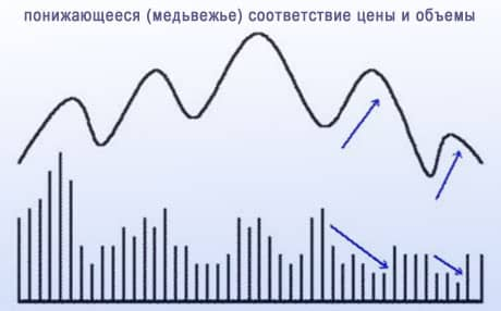 Как узнать объем рынка форекc 3