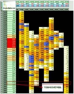 Индикатор горизонтального объема мт4 4