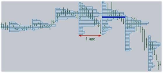 Индикатор горизонтального объема мт4 7