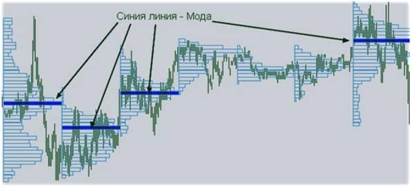 Индикатор горизонтального объема мт4 8