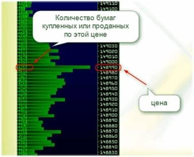 Индикатор горизонтального объема мт4