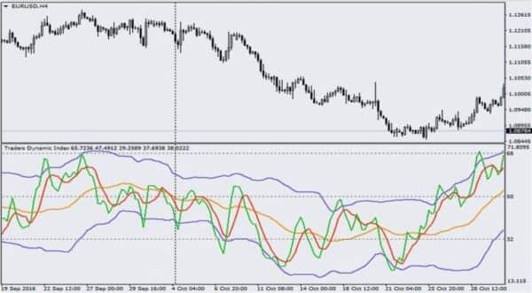 Индикатор TDI 9