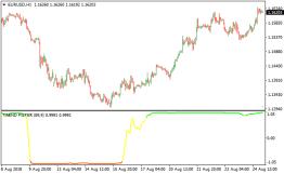 Трейдерский индикатор trend filter 1